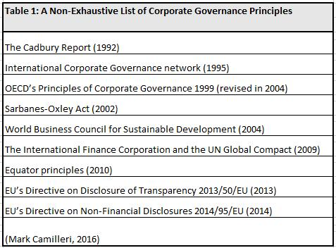 different stakeholders of a corporation